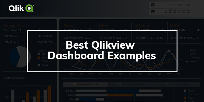 Best Qlikview Dashboard Examples