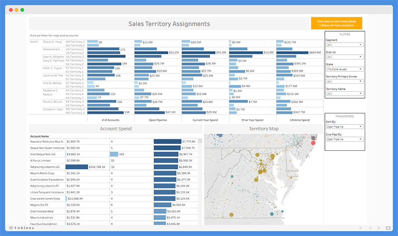 Tableau Sales Territory Assignments Dashboard